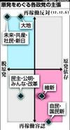 Asahi121205