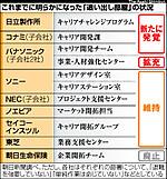 Asahi130714oidashi